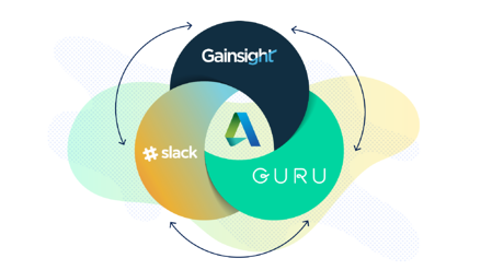 Autodesk Guru Slack Gainsight
