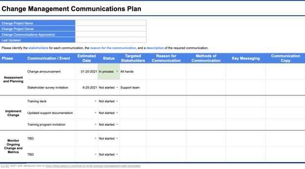 change-management-communications-plan-template