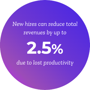 new-hire-revenue-impact