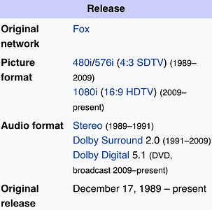 The Simpsons' original release date on Wikipedia